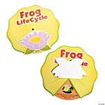 """Frog Life Cycle"" Learning Wheels"
