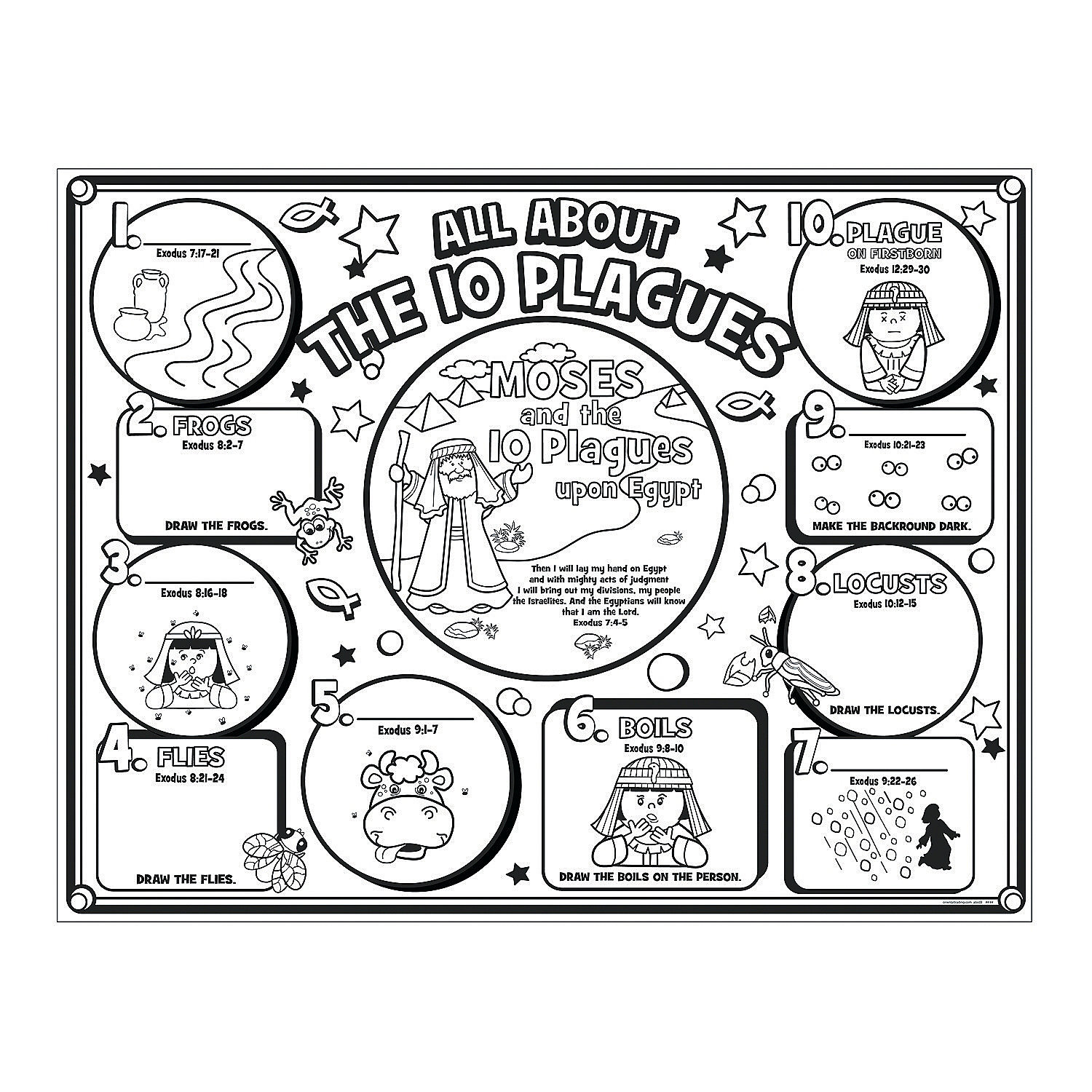 Color your own all about the 10 plagues posters for 10 plagues coloring pages