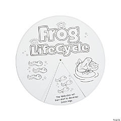 Color Your Own Frog Life Cycle Wheels