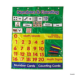 Numbers & Counting Pocket Chart