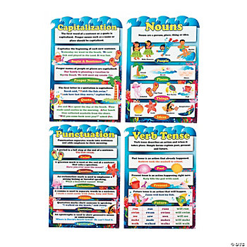 4 Seaside Learning Grammar Posters