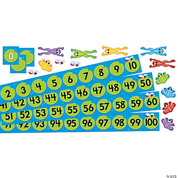 Frog Pond Number Line Bulletin Board Set