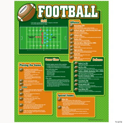 Sports Learning Chart Set