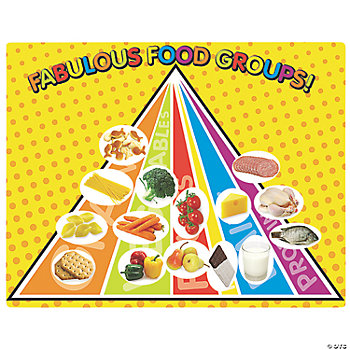 """Fabulous Food Groups"" Make-A-Sticker Scenes"