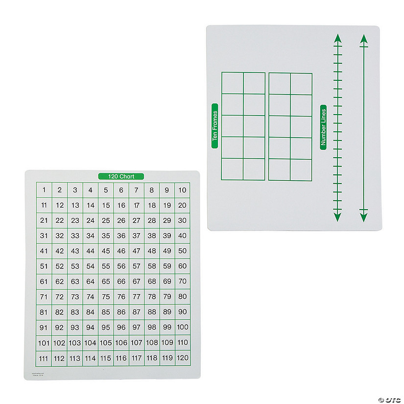 Dry Erase Math Skills Boards