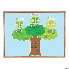 Branches of Government Mini Bulletin Board Set