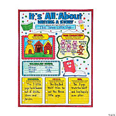 "Color Your Own ""It's All About Writing A Story"" Posters"