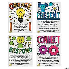 Crayola® Creative Process Posters