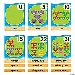 Lily Pad Counting Line 0-31 (English/Spanish/French) Bulletin Board Set