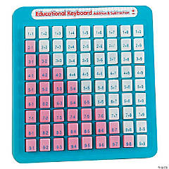 Math Keyboards, Addition/Subtraction