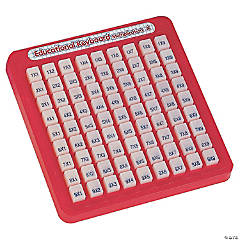 Math Keyboards, Multiplication