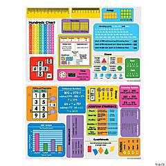 Math Reference Stickers Set - 2nd Grade