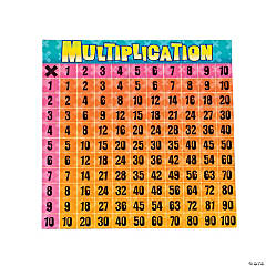 """Multiplication"" Charts"