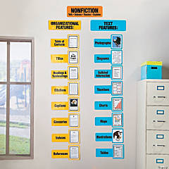 Nonfiction Mini Bulletin Board Set
