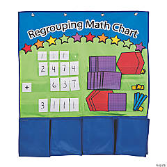 Regrouping Math Pocket Chart