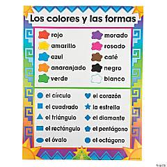 Spanish Classroom Poster Set