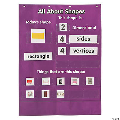 All About Shapes Pocket Chart