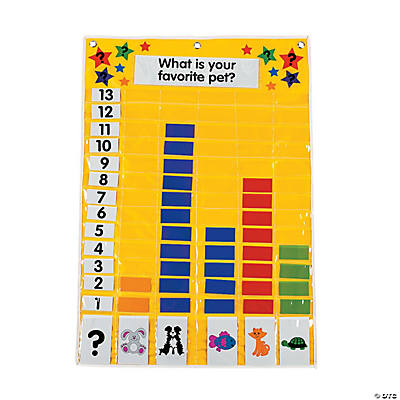 Bar Graph Pocket Chart