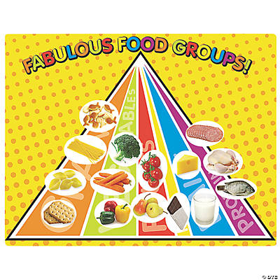 """Fabulous Food Groups"" Sticker Scenes"