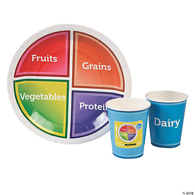 MyPlate & Cup