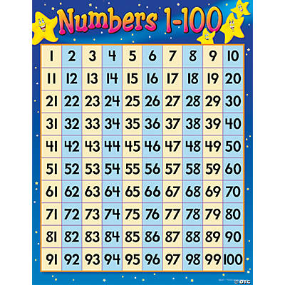100 numbers chart