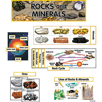 49 Pc. Rocks & Minerals Mini Bulletin Board Set