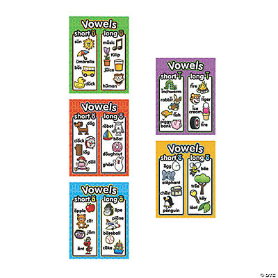 Vowels Posters