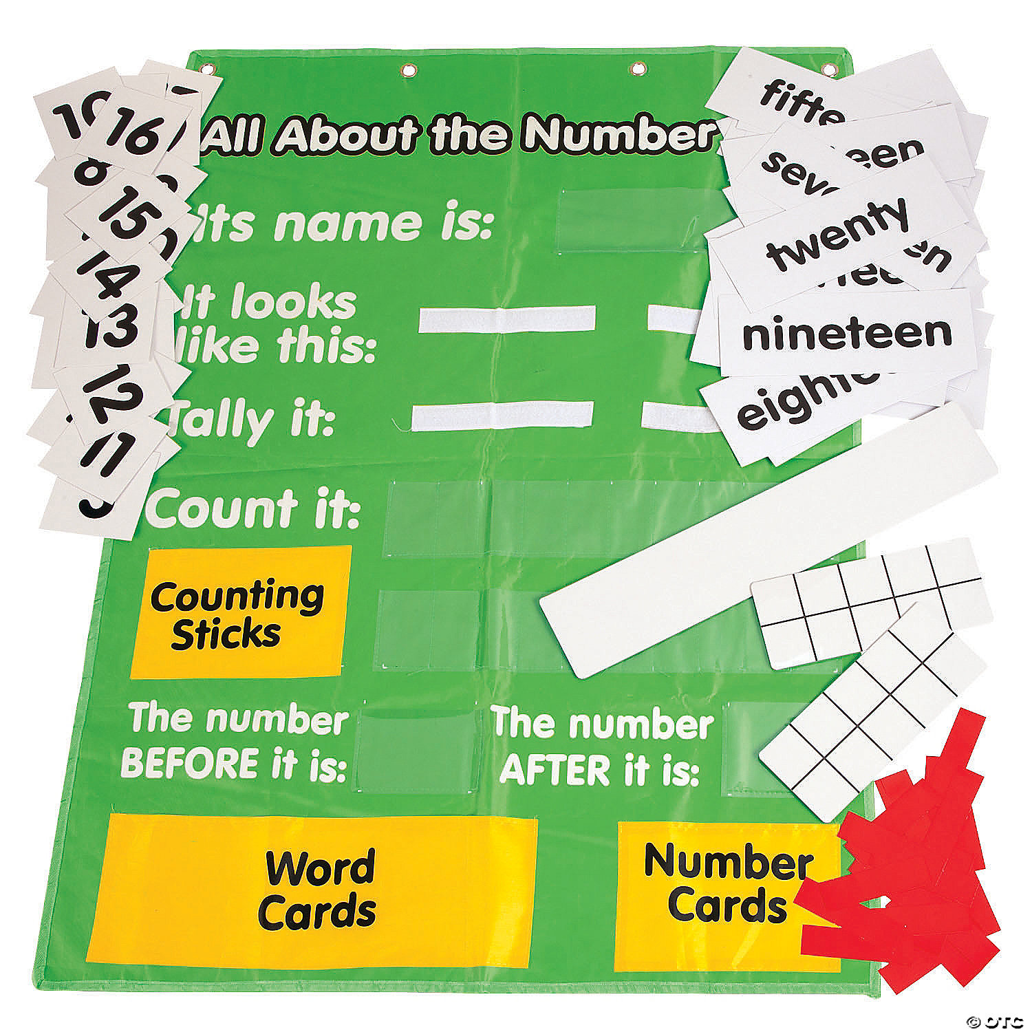 All About Numbers Pocket Chart