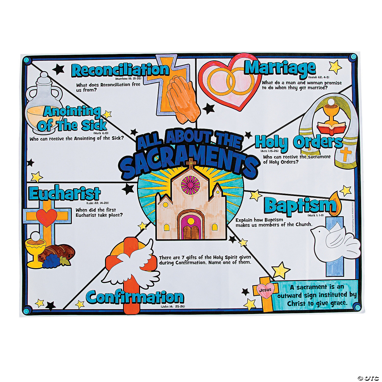 Color Your Own All About The Sacraments Posters Discontinued