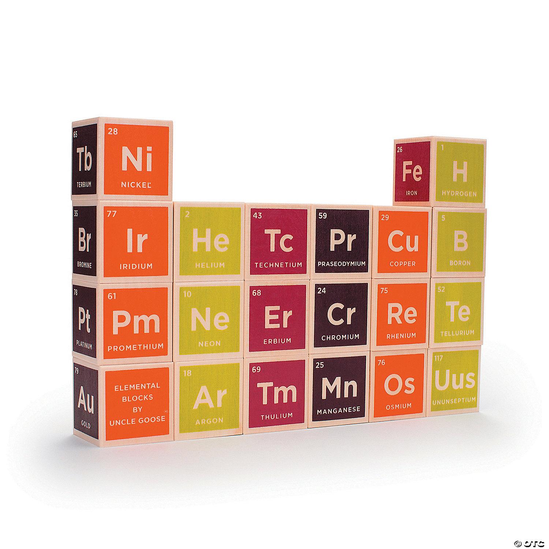 Periodic table blocks oriental trading discontinued periodic table blocks gamestrikefo Gallery