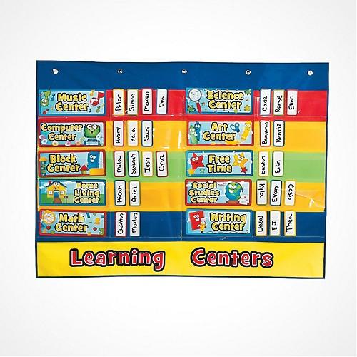 Teacher Classroom Decoration Games : Teacher supplies classroom bulletin board