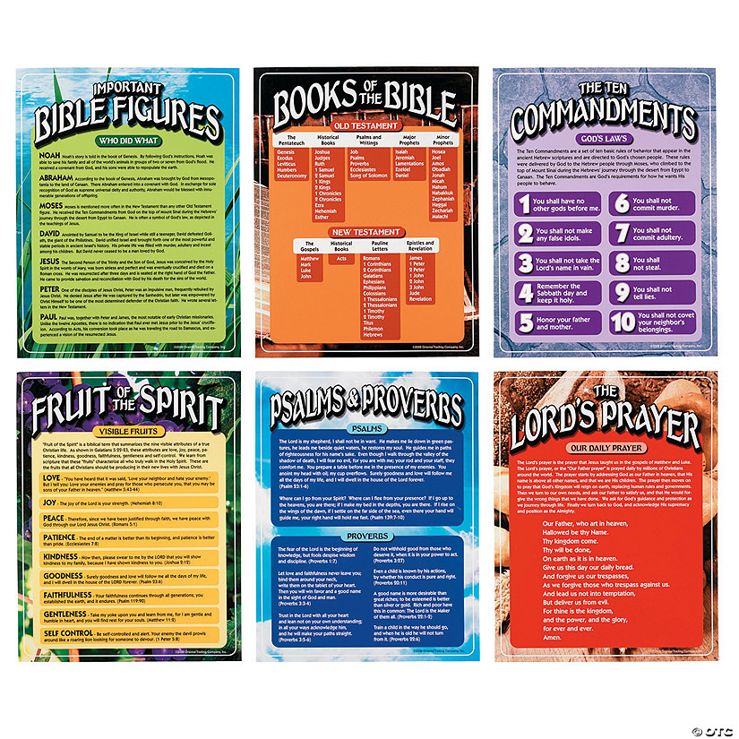 Bible Learning Posters