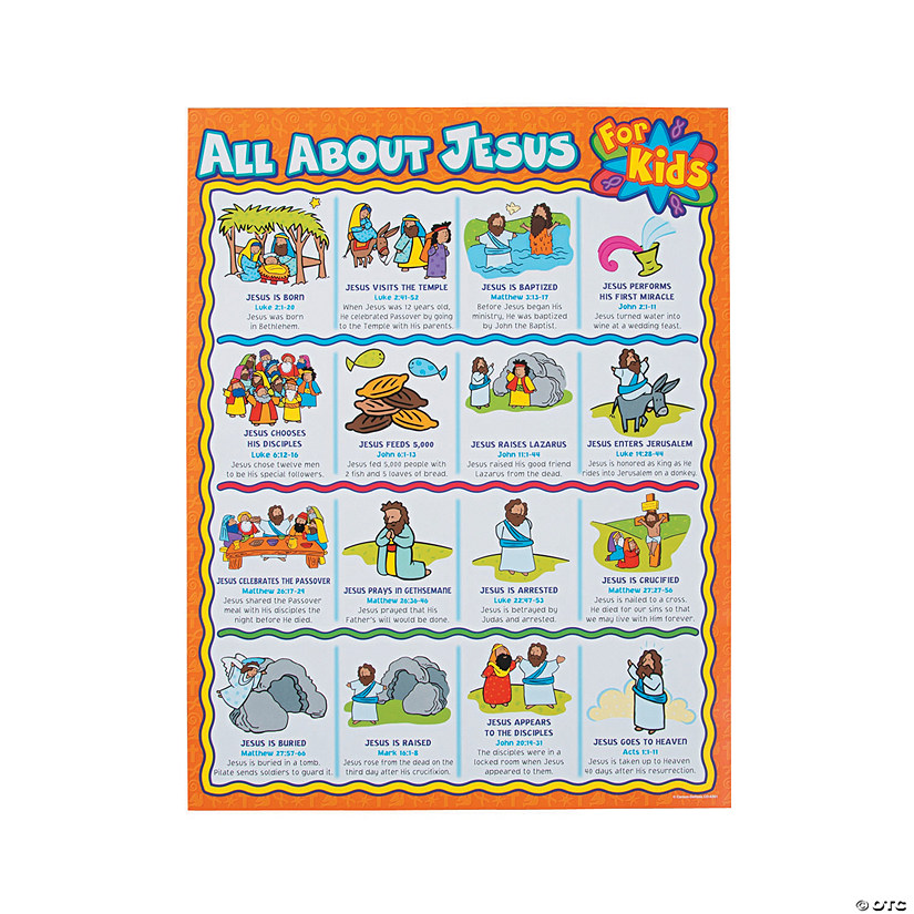 Carson-Dellosa<sup>&#174;</sup> All About Jesus For Kids Chart Audio Thumbnail