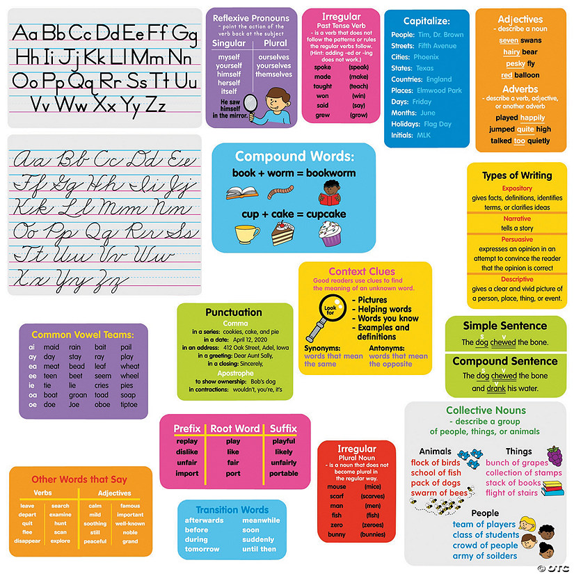 Language Arts Reference Stickers Set - 2nd Grade