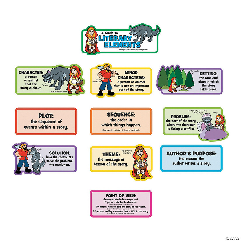 Literary Elements Mini Bulletin Board Set