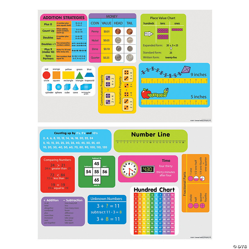 Math Reference Stickers Set - 1st Grade