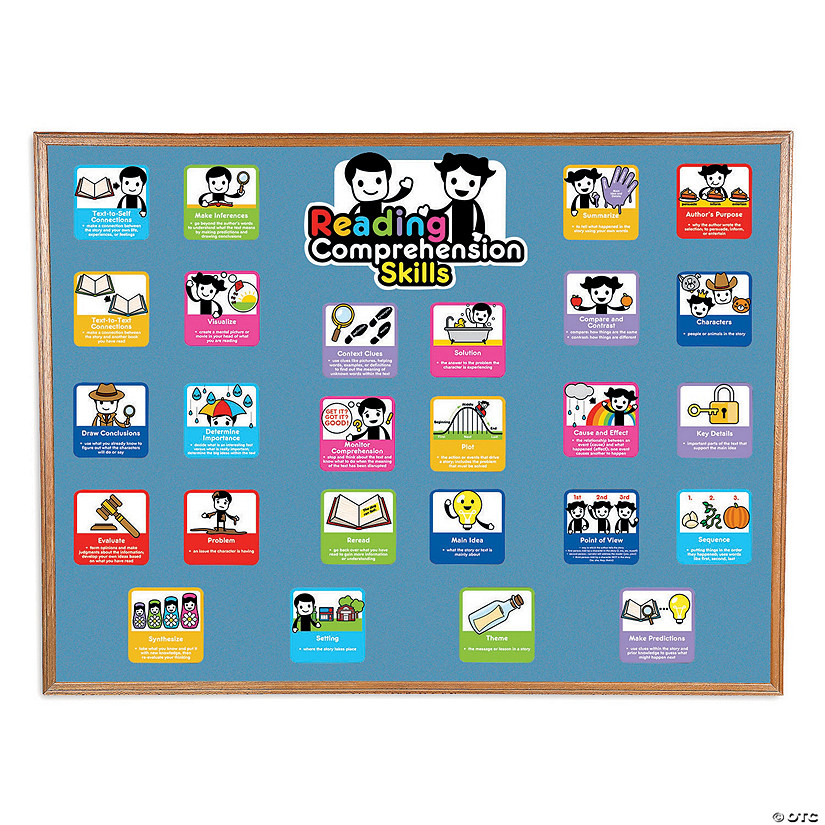 Reading Comprehension & Skills Mini Bulletin Board Set Audio Thumbnail