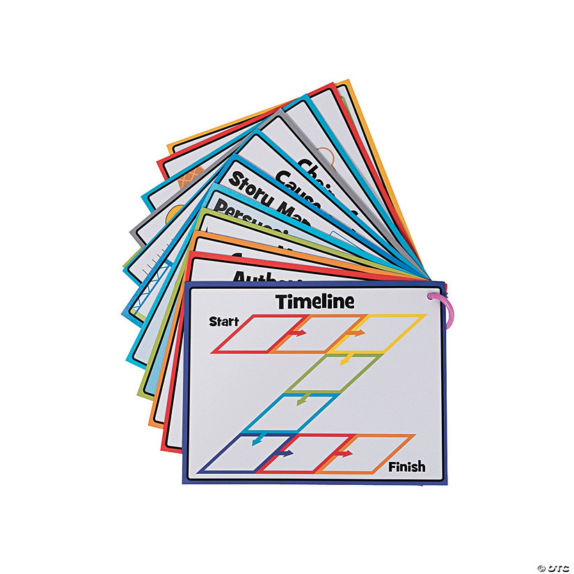 Small Dry Erase Reading & Writing Graphic Organization Charts for Students Audio Thumbnail