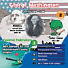 BrainBox: U.S. Presidents Image Thumbnail 2