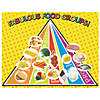 """Fabulous Food Groups"" Sticker Scenes Image Thumbnail 1"