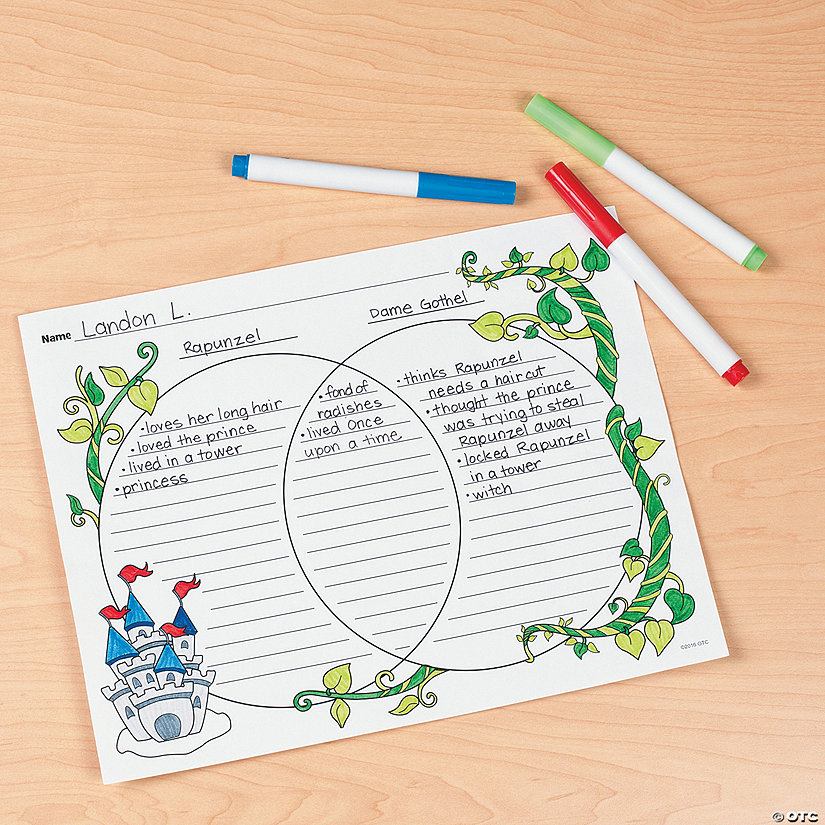 The Other Side Of The Story Venn Diagram Printable