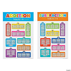 Addition & Subtraction Poster Set