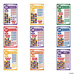 All the Ways to See Numbers 26-50 Posters