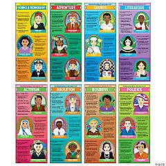 International Women of History Poster Set