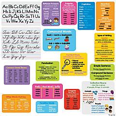 Language Arts Reference Stickers Set - 2nd Grade