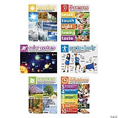 Science Essentials Poster Set