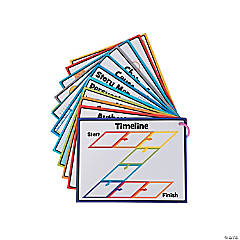 Small Dry Erase Reading & Writing Graphic Organization Charts for Students