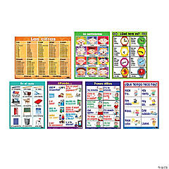Spanish Essential Class Posters Set I