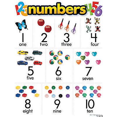Numbers 1-10 Learning Chart - Oriental Trading - Discontinued