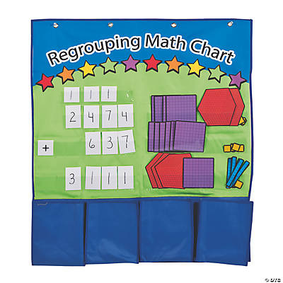 Number Names Worksheets what is regrouping in math : regrouping-math-pocket-chart~13742103